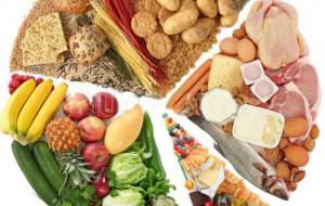 Dr Antonio Losavio - Nutrizione, Dietologia e Dietoterapia