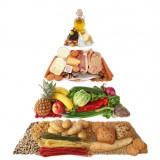 Dr Antonio Lo Savio - Alimentazione e Nutrizione